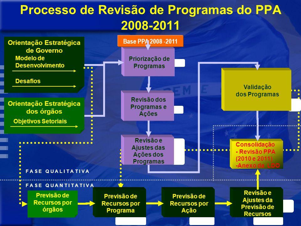 Após a etapa de quantificação dos Programas/ações pelos órgãos/entidades, a SEPLAN fará análise considerando critérios como: a participação orçamentár