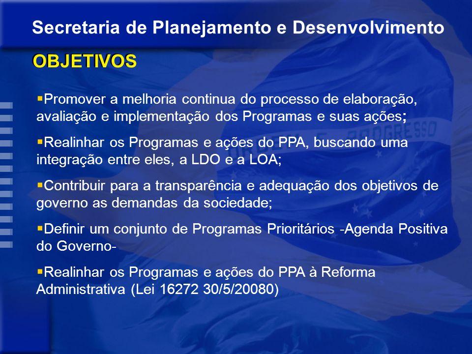 Secretaria de Planejamento e Desenvolvimento OBJETIVOS Promover a melhoria continua do processo de elaboração, avaliação e implementação dos Programas e suas ações; Realinhar os Programas e ações do PPA, buscando uma integração entre eles, a LDO e a LOA; Contribuir para a transparência e adequação dos objetivos de governo as demandas da sociedade; Definir um conjunto de Programas Prioritários -Agenda Positiva do Governo- Realinhar os Programas e ações do PPA à Reforma Administrativa (Lei 16272 30/5/20080)