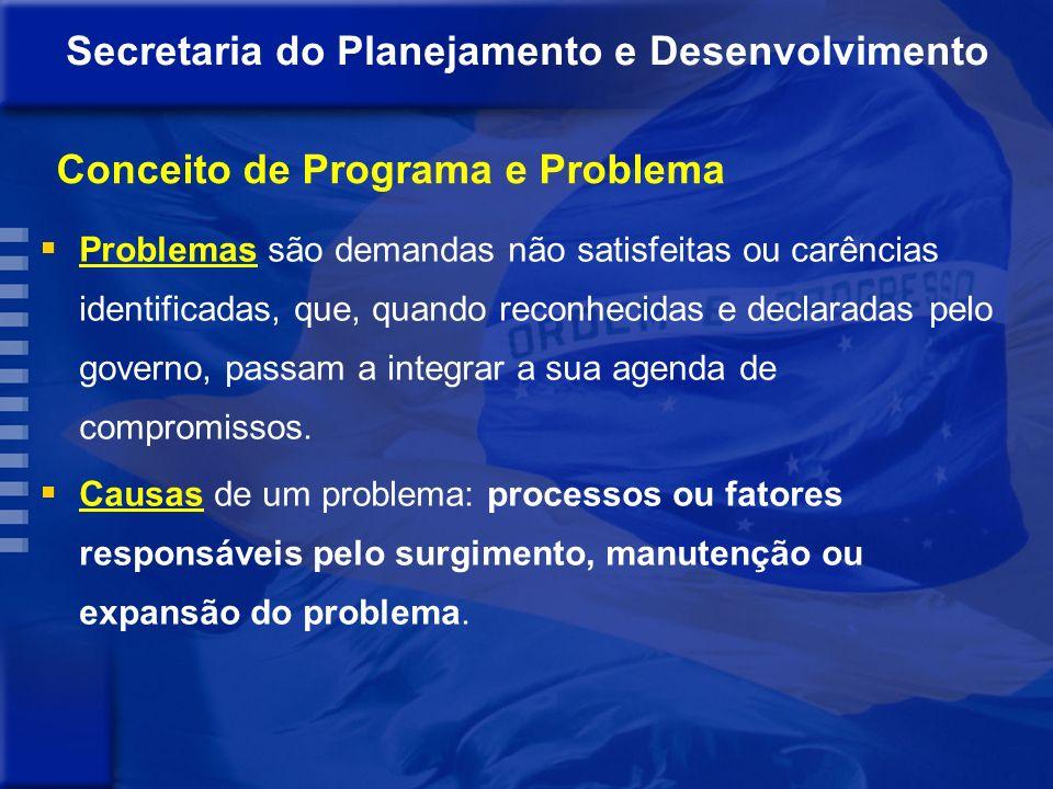 Conceito de Programa e Problema É o instrumento de organização da ação governamental com vistas ao enfrentamento de um problema e à concretização de o