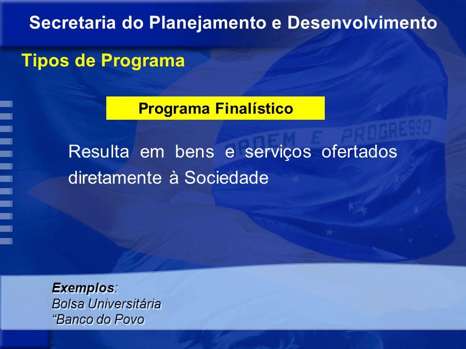 Tipos de Programa Apoio Administrativo Apoio Administrativo Gestão de Políticas Públicas Gestão de Políticas Públicas Programas Finalísticos Programas