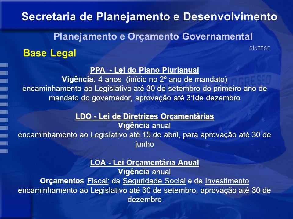 PPA - Lei do Plano Plurianual Vigência: 4 anos (início no 2º ano de mandato) encaminhamento ao Legislativo até 30 de setembro do primeiro ano de mandato do governador, aprovação até 31de dezembro LDO - Lei de Diretrizes Orçamentárias Vigência anual encaminhamento ao Legislativo até 15 de abril, para aprovação até 30 de junho LOA - Lei Orçamentária Anual Vigência anual Orçamentos Fiscal; da Seguridade Social e de Investimento encaminhamento ao Legislativo até 30 de setembro, aprovação até 30 de dezembro Planejamento e Orçamento Governamental SÍNTESE Base Legal Secretaria de Planejamento e Desenvolvimento