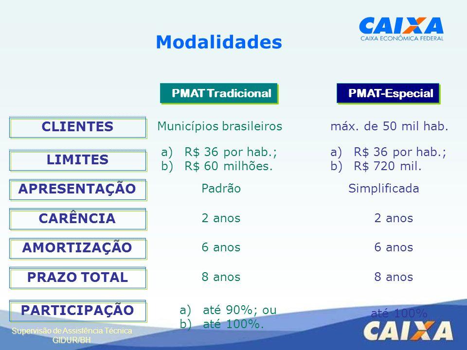 Supervisão de Assistência Técnica GIDUR/BH Modalidades PMAT Tradicional PMAT-Especial Municípios brasileirosmáx. de 50 mil hab. a)R$ 36 por hab.; b)R$