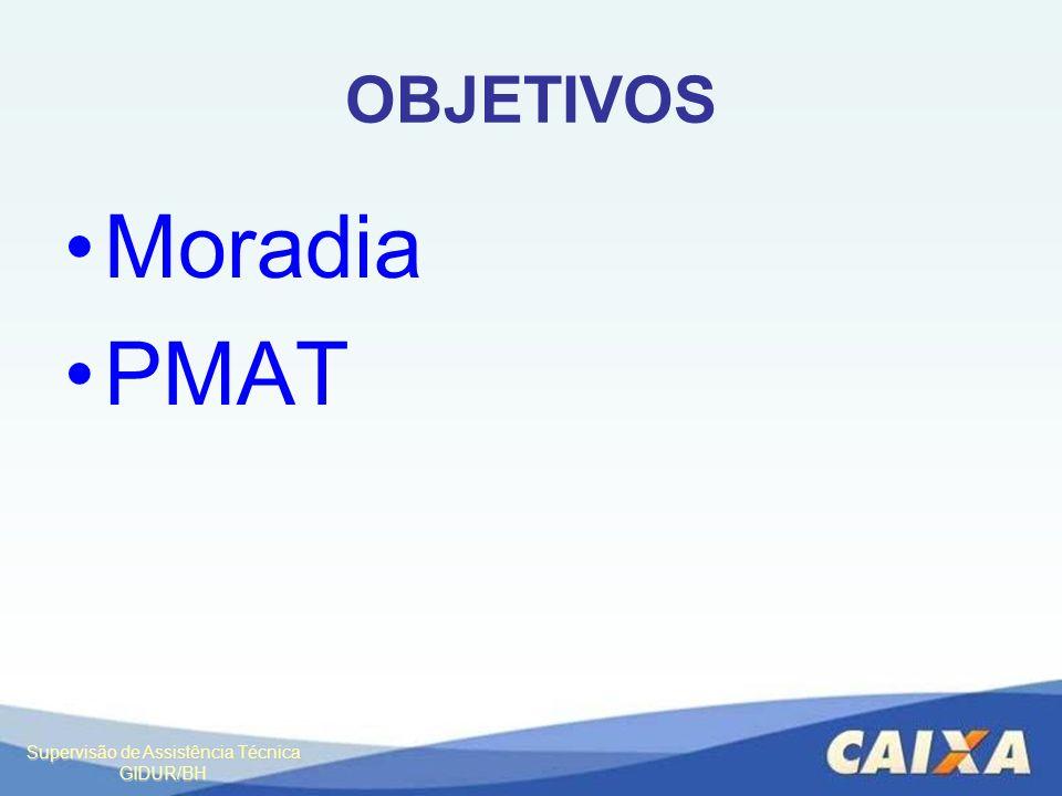 Supervisão de Assistência Técnica GIDUR/BH OBJETIVOS Moradia PMAT