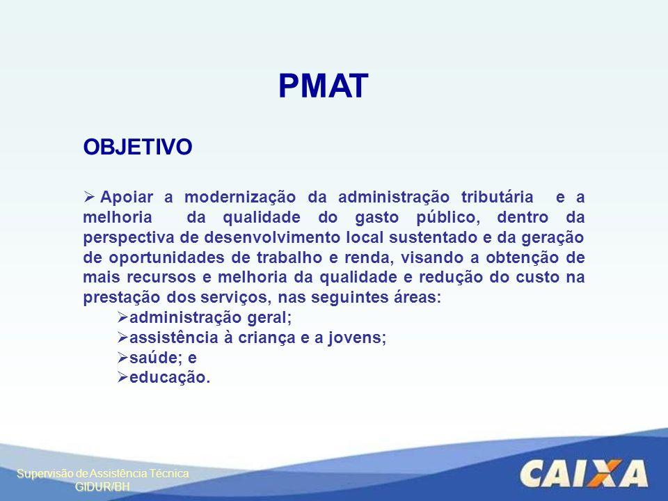 Supervisão de Assistência Técnica GIDUR/BH OBJETIVO Apoiar a modernização da administração tributária e a melhoria da qualidade do gasto público, dent