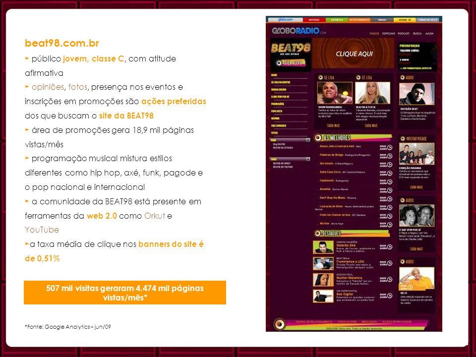 507 mil visitas geraram 4.474 mil páginas vistas/mês* beat98.com.br público jovem, classe C, com atitude afirmativa opiniões, fotos, presença nos even