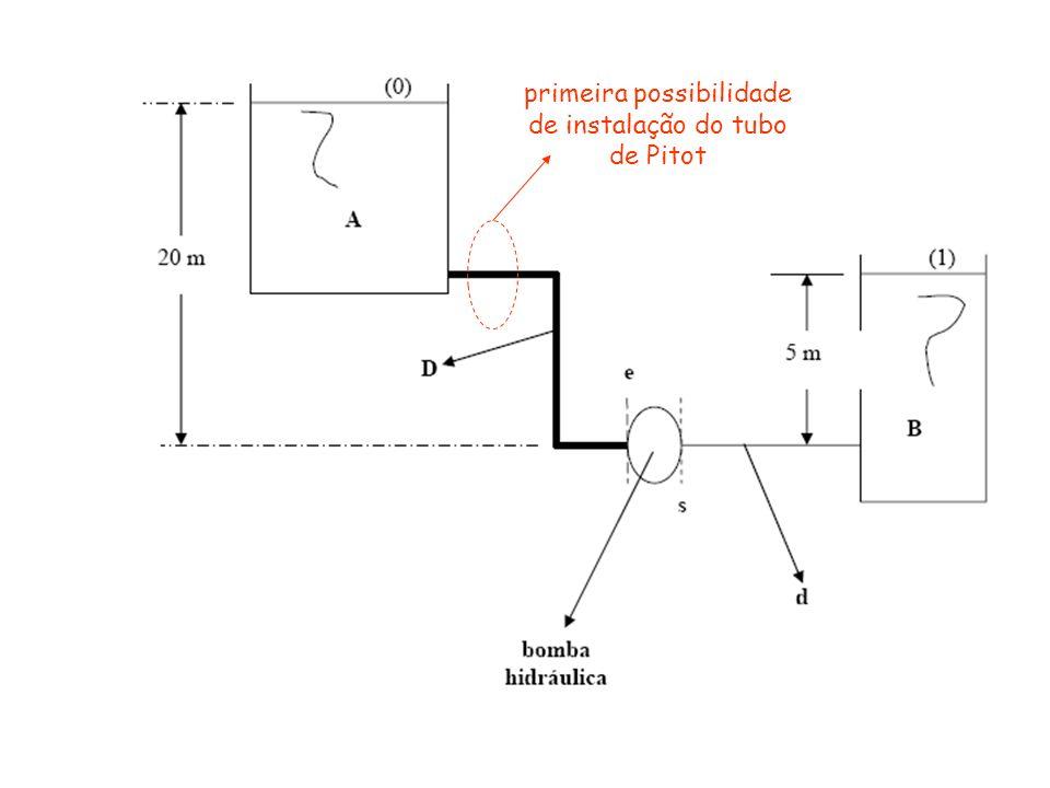 primeira possibilidade de instalação do tubo de Pitot