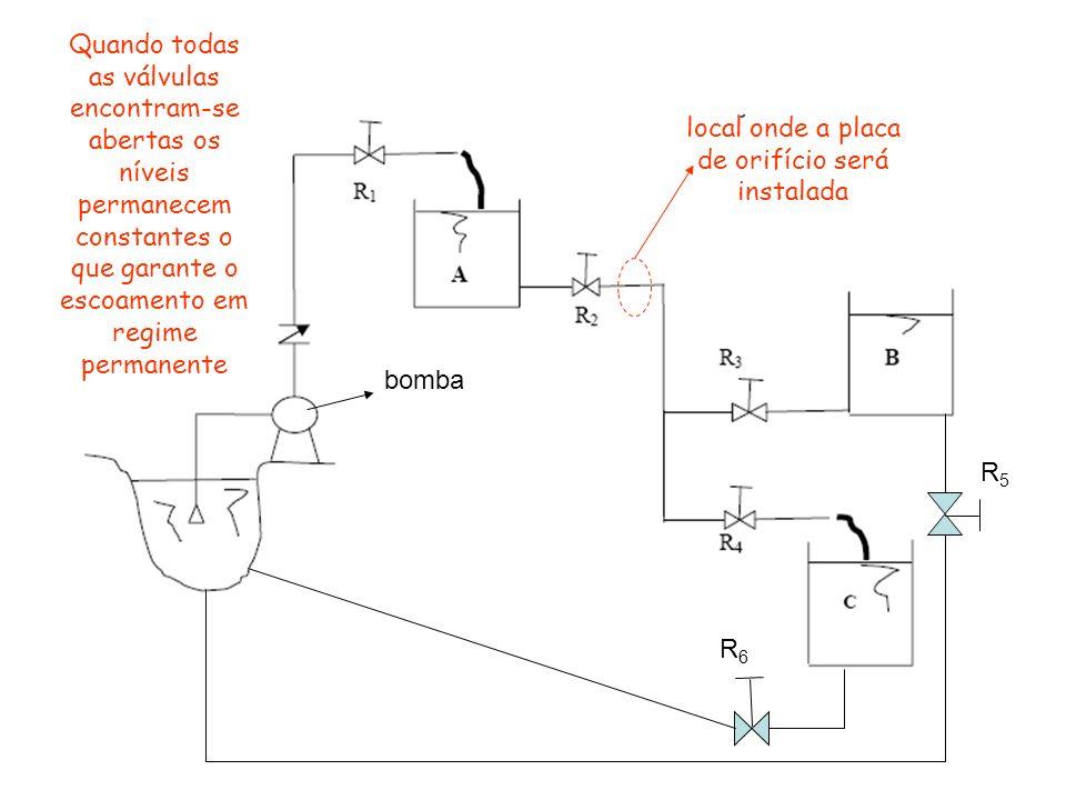 3 - Para a situação descrita pelo esquema no próximo slide, pede-se: a) a vazão do escoamento sabendo que o nível do tanque que alimenta o canal permanece constante e que o diâmetro interno D 1, igual a 26,6 mm, é o máximo diâmetro para que o escoamento seja considerado turbulento, ou seja, Re D1 = 4000; b) o diâmetro hidráulico do canal, cuja seção transversal é representada pelo corte A-A; c) o tipo de escoamento no canal sabendo que a viscosidade cinemática do fluido em questão é igual a 10 -5 m²/s.