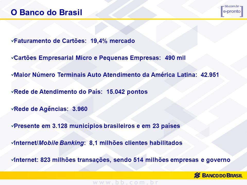 Faturamento de Cartões: 19,4% mercado Cartões Empresarial Micro e Pequenas Empresas: 490 mil Maior Número Terminais Auto Atendimento da América Latina
