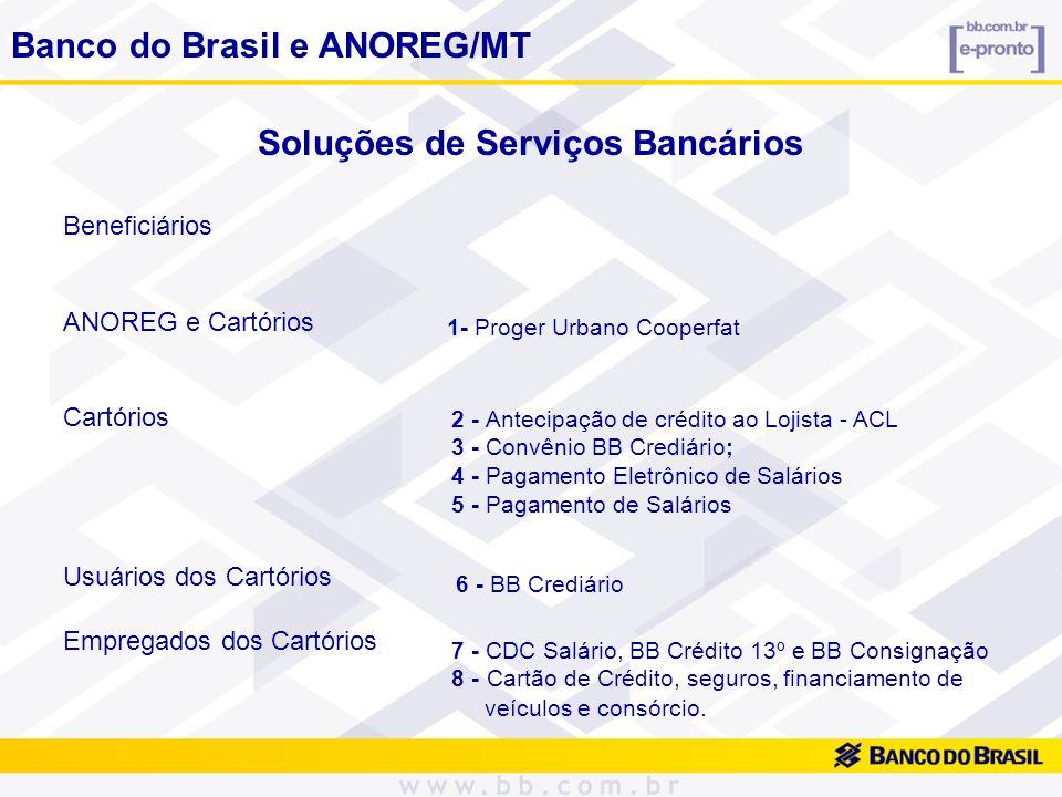 Soluções de Serviços Bancários Beneficiários ANOREG e Cartórios Cartórios Usuários dos Cartórios Empregados dos Cartórios 1- Proger Urbano Cooperfat 2