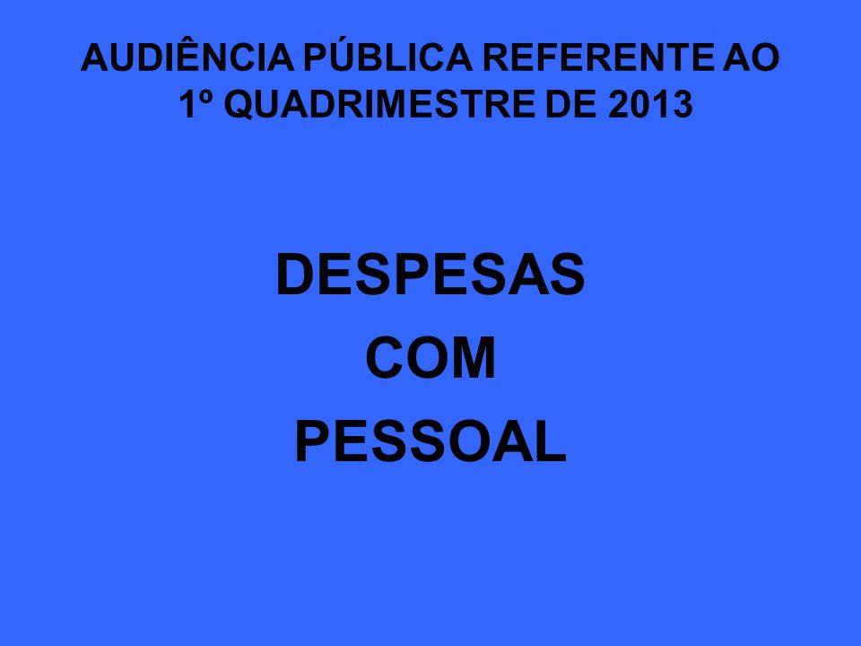 AUDIÊNCIA PÚBLICA REFERENTE AO 1º QUADRIMESTRE DE 2013 DESPESAS COM PESSOAL