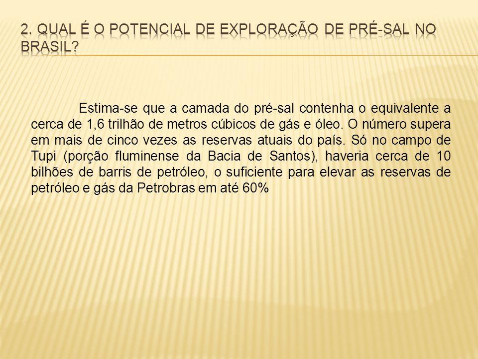 Estima-se que a camada do pré-sal contenha o equivalente a cerca de 1,6 trilhão de metros cúbicos de gás e óleo. O número supera em mais de cinco veze