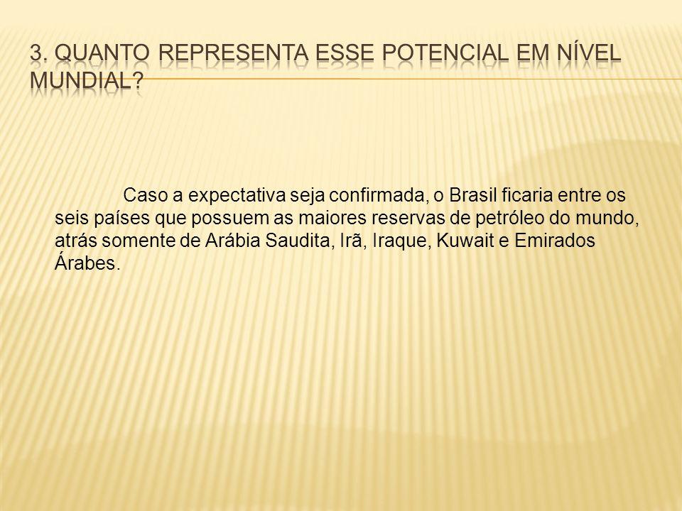 Caso a expectativa seja confirmada, o Brasil ficaria entre os seis países que possuem as maiores reservas de petróleo do mundo, atrás somente de Arábi