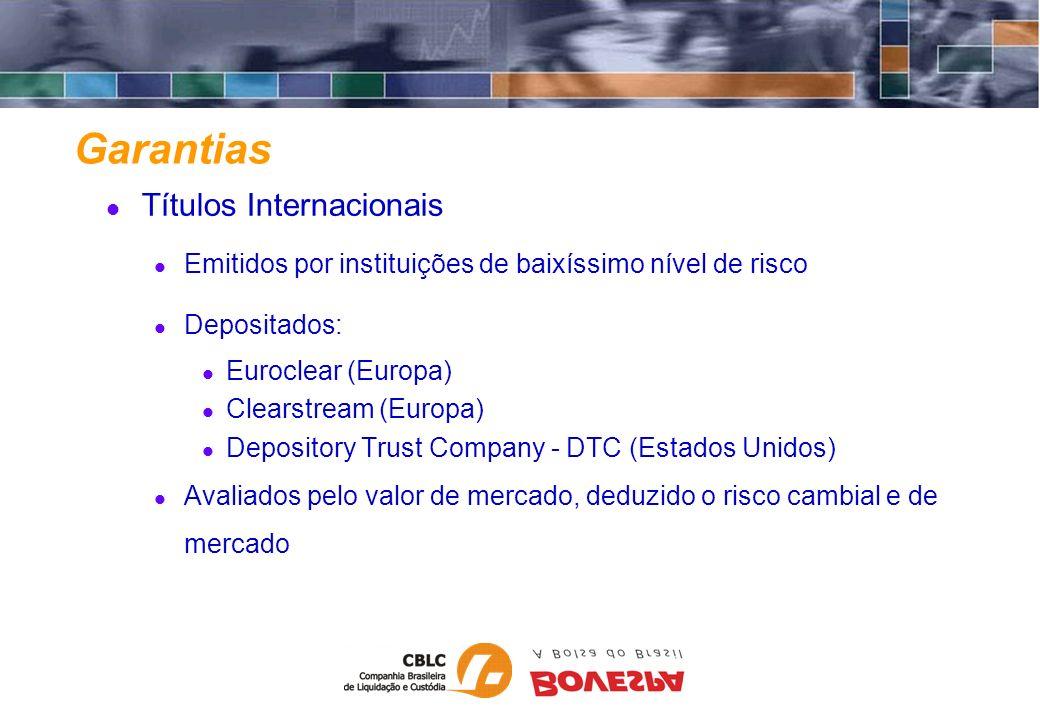 Garantias Títulos Internacionais Emitidos por instituições de baixíssimo nível de risco Depositados: Euroclear (Europa) Clearstream (Europa) Depositor