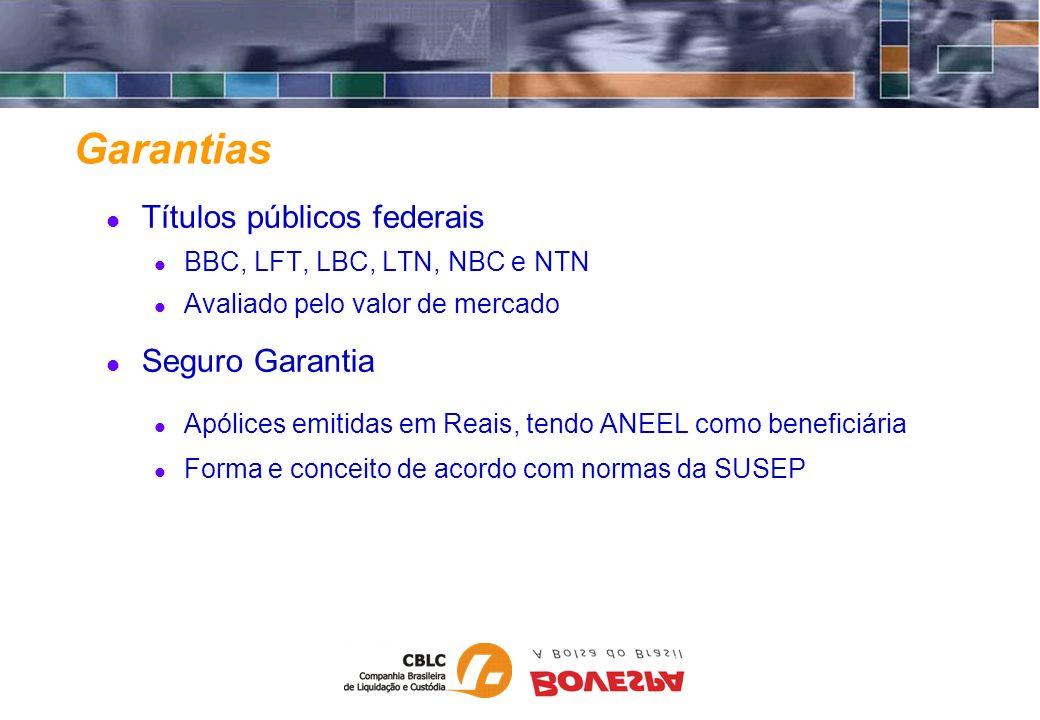 Garantias Títulos públicos federais BBC, LFT, LBC, LTN, NBC e NTN Avaliado pelo valor de mercado Seguro Garantia Apólices emitidas em Reais, tendo ANE