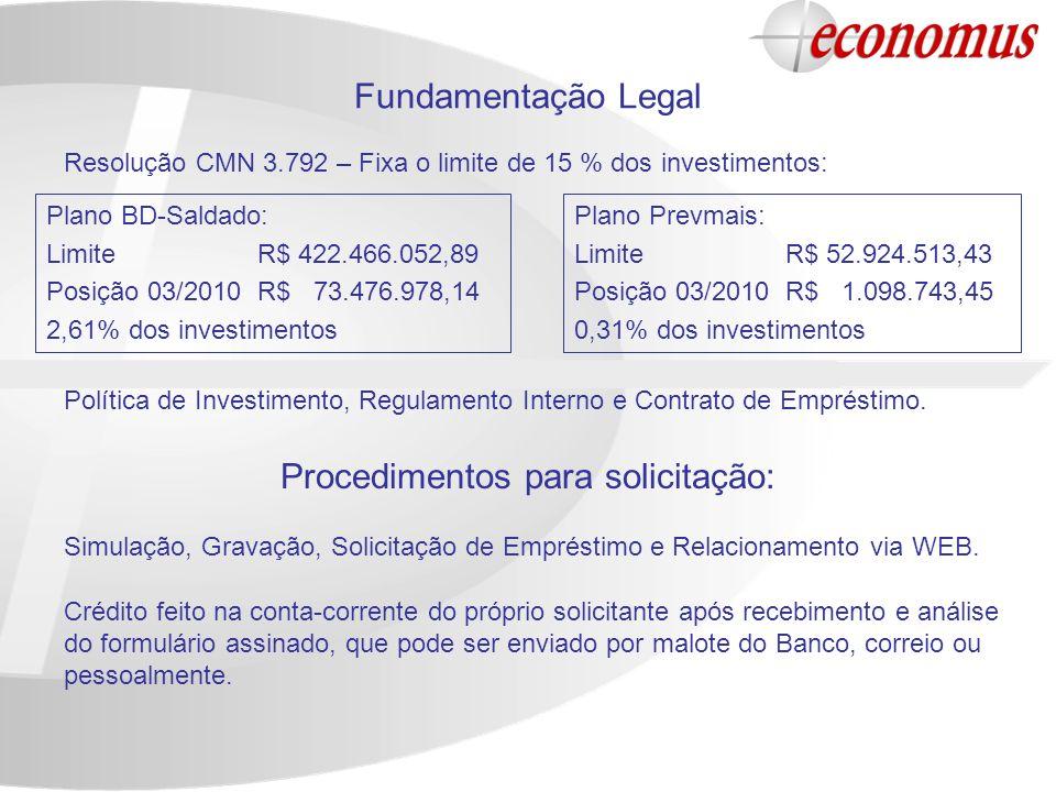 Fundamentação Legal Política de Investimento, Regulamento Interno e Contrato de Empréstimo. Resolução CMN 3.792 – Fixa o limite de 15 % dos investimen