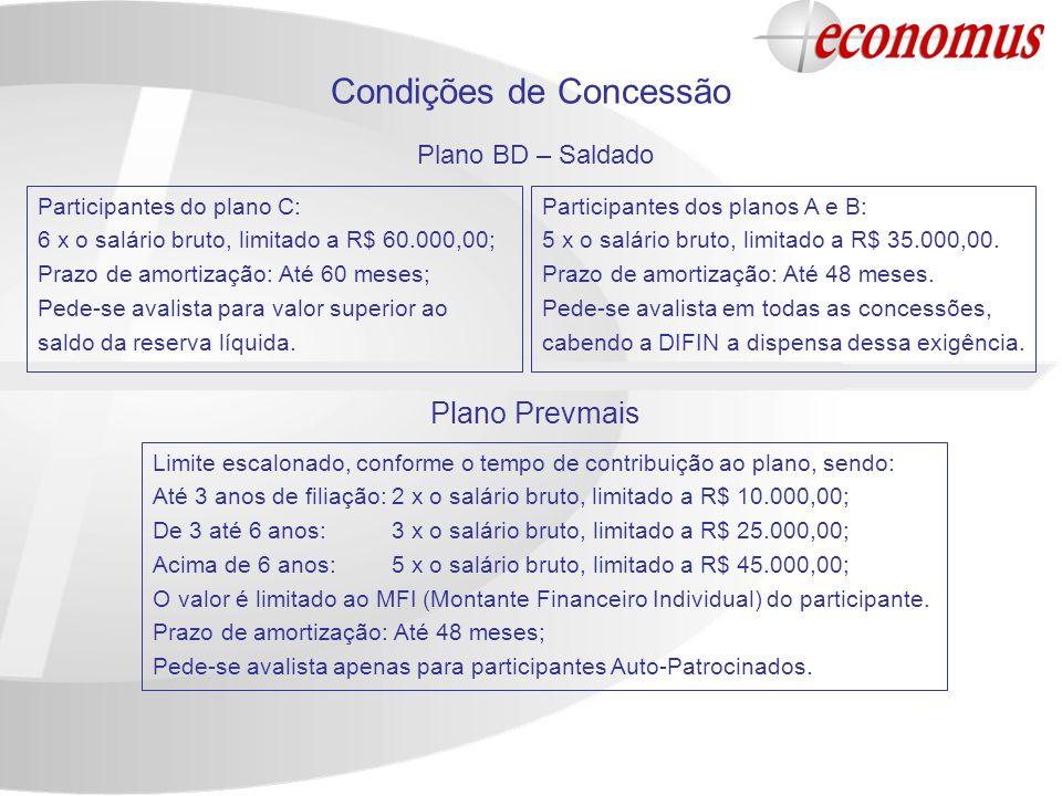 Condições de Concessão Participantes do plano C: 6 x o salário bruto, limitado a R$ 60.000,00; Prazo de amortização: Até 60 meses; Pede-se avalista para valor superior ao saldo da reserva líquida.