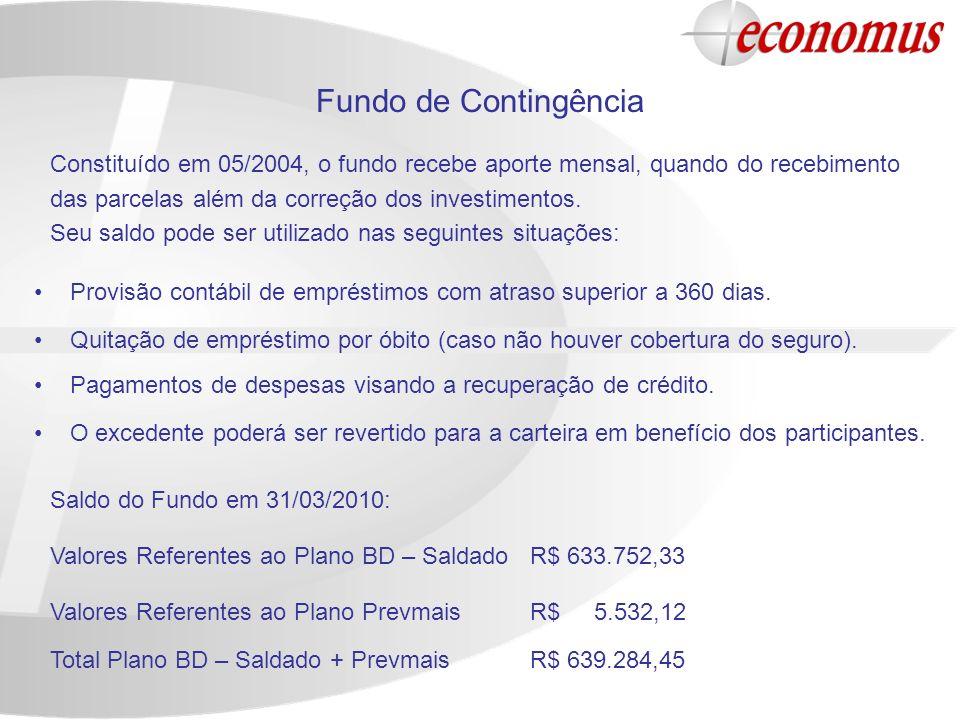 Fundo de Contingência Quitação de empréstimo por óbito (caso não houver cobertura do seguro). Provisão contábil de empréstimos com atraso superior a 3