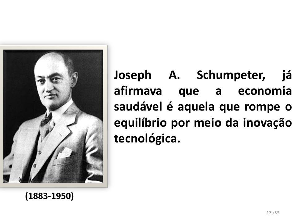 Joseph A. Schumpeter, já afirmava que a economia saudável é aquela que rompe o equilíbrio por meio da inovação tecnológica. (1883-1950) 12 /53