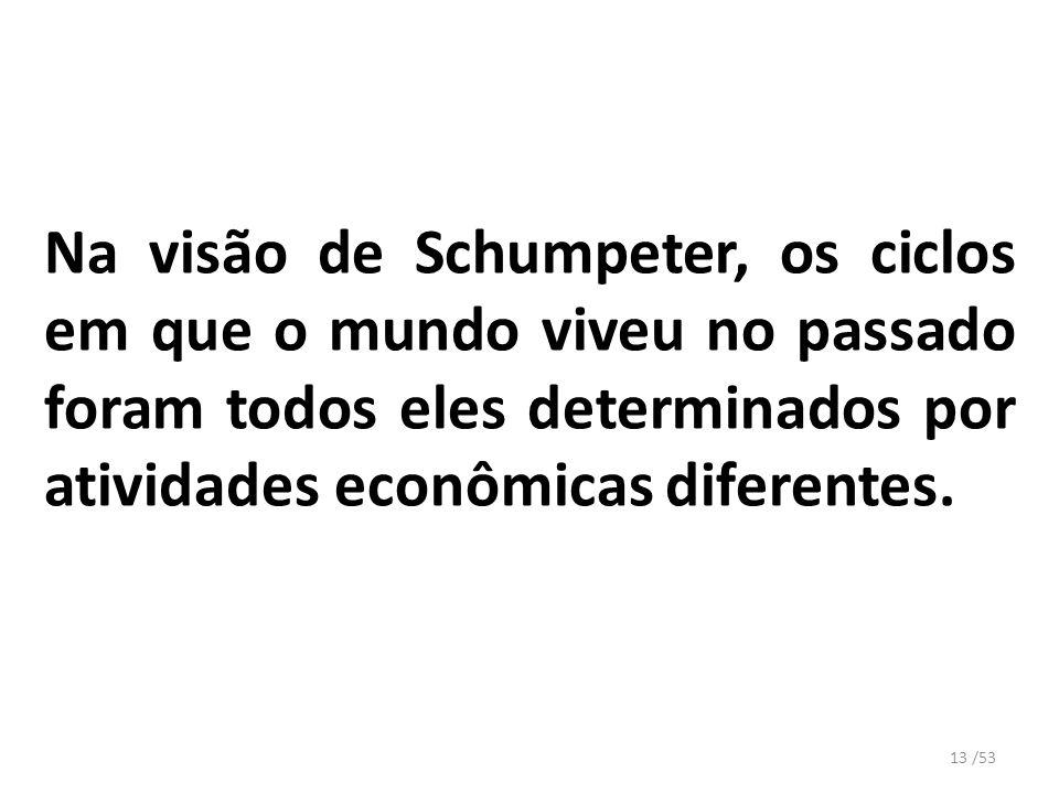 Na visão de Schumpeter, os ciclos em que o mundo viveu no passado foram todos eles determinados por atividades econômicas diferentes. 13 /53