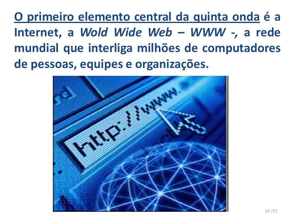 O primeiro elemento central da quinta onda é a Internet, a Wold Wide Web – WWW -, a rede mundial que interliga milhões de computadores de pessoas, equ