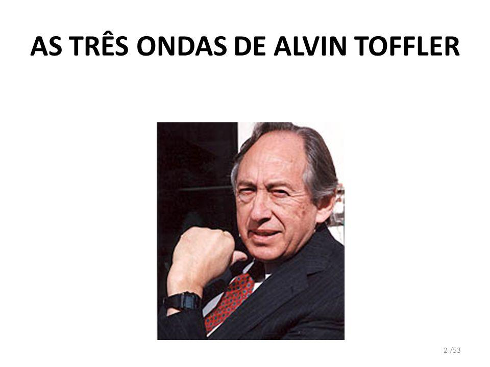 AS TRÊS ONDAS DE ALVIN TOFFLER 2 /53