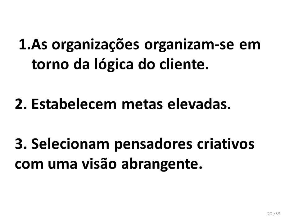 1.As organizações organizam-se em torno da lógica do cliente. 2. Estabelecem metas elevadas. 3. Selecionam pensadores criativos com uma visão abrangen