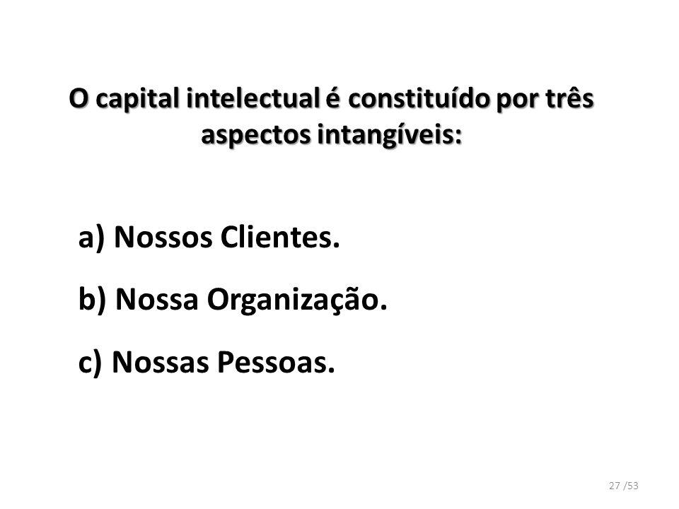 O capital intelectual é constituído por três aspectos intangíveis: a) Nossos Clientes. b) Nossa Organização. c) Nossas Pessoas. 27 /53