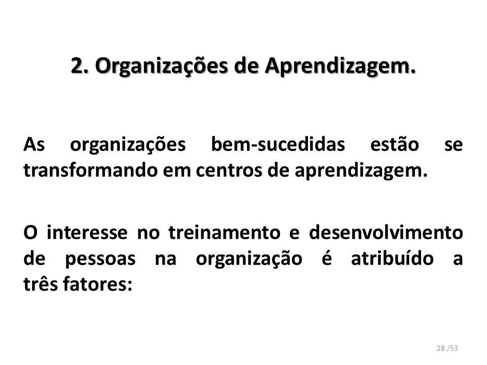 2. Organizações de Aprendizagem. As organizações bem-sucedidas estão se transformando em centros de aprendizagem. O interesse no treinamento e desenvo