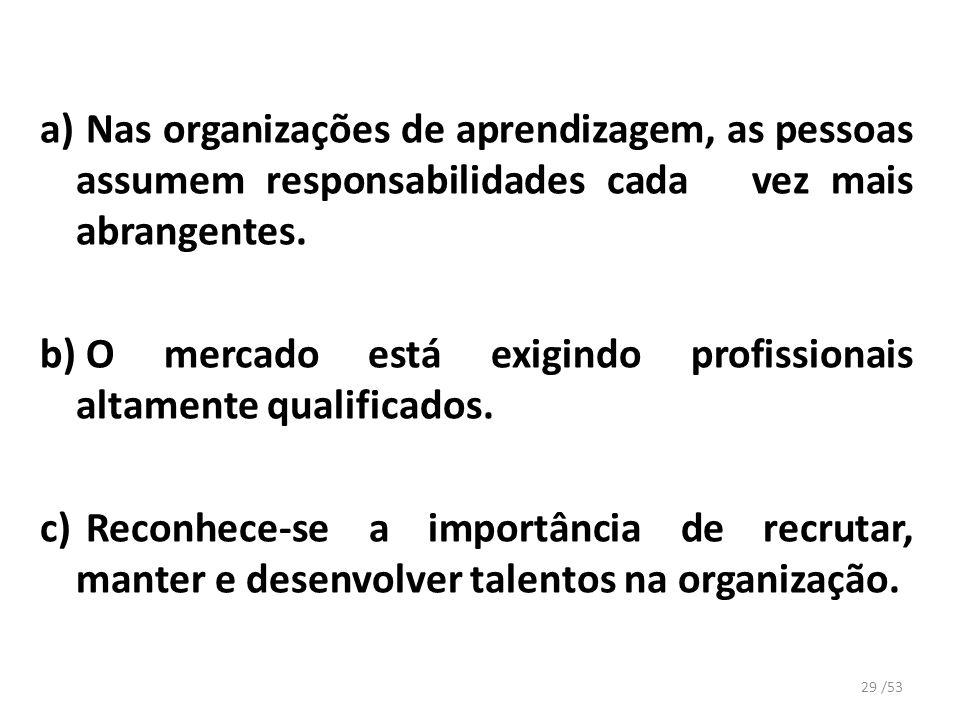 a) Nas organizações de aprendizagem, as pessoas assumem responsabilidades cada vez mais abrangentes. b) O mercado está exigindo profissionais altament