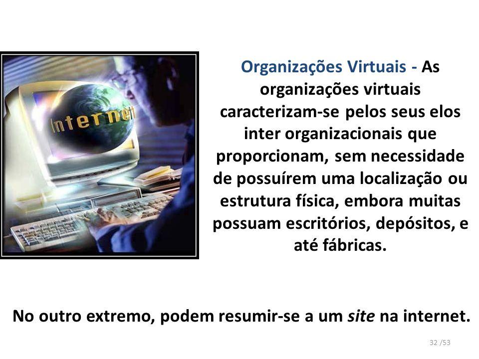 Organizações Virtuais - As organizações virtuais caracterizam-se pelos seus elos inter organizacionais que proporcionam, sem necessidade de possuírem