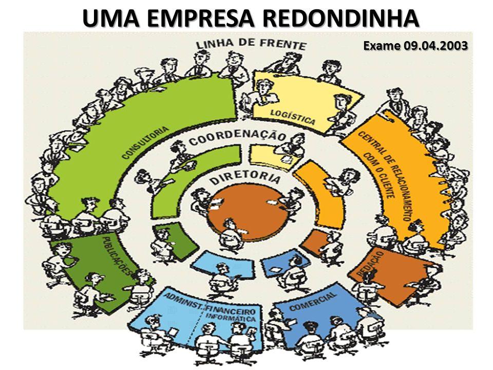 UMA EMPRESA REDONDINHA Exame 09.04.2003