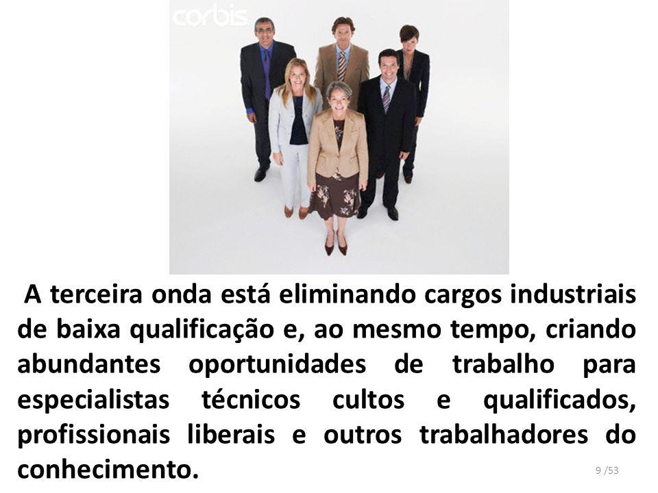 NOVAS FORMAS DE VÍNCULOS ENTRE TRABALHADORES E ORGANIZAÇÕES Terceirização - Terceirizar: transferir para outras empresas, mediante contrato, atividades não essenciais da empresa.