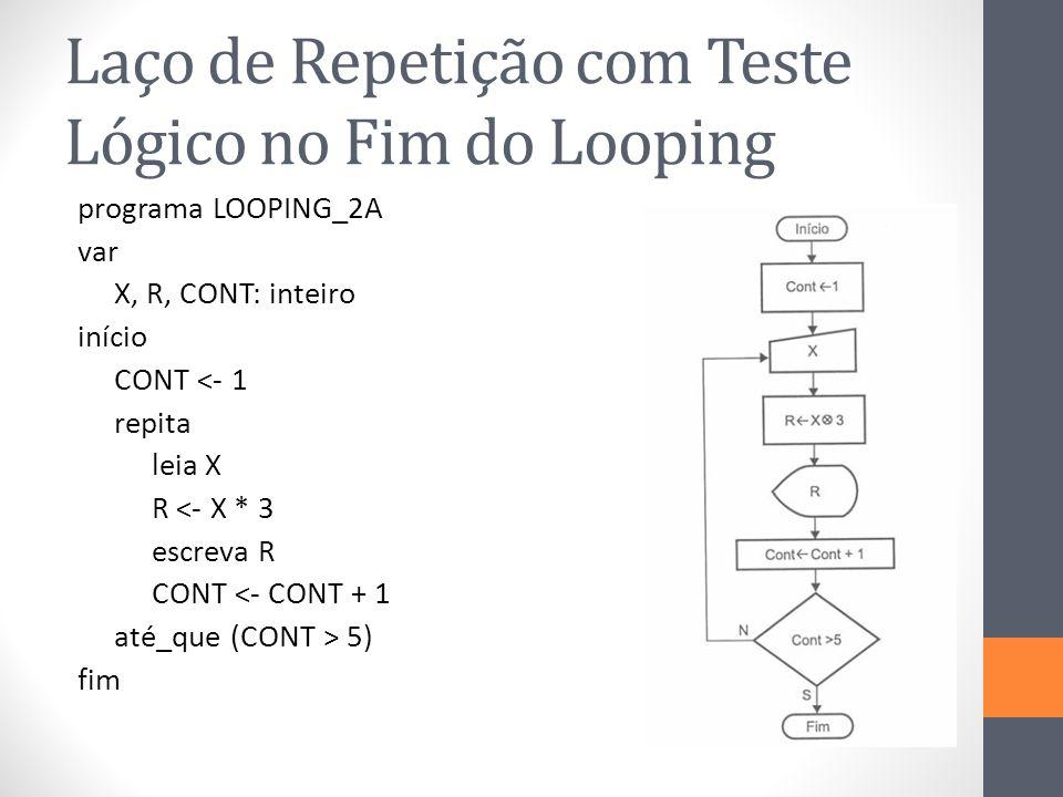 Laço de Repetição com Teste Lógico no Fim do Looping programa LOOPING_2A var X, R, CONT: inteiro início CONT <- 1 repita leia X R <- X * 3 escreva R CONT <- CONT + 1 até_que (CONT > 5) fim