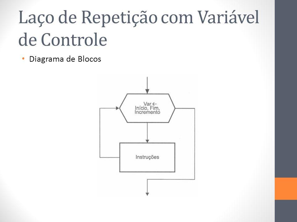Laço de Repetição com Variável de Controle Diagrama de Blocos