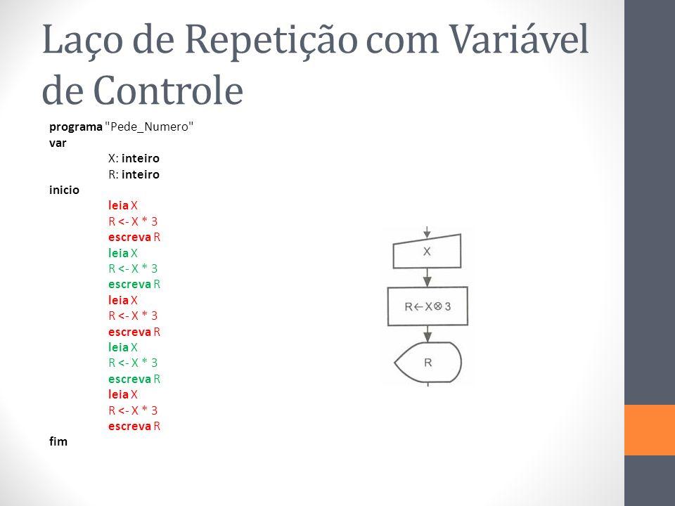 Laço de Repetição com Variável de Controle programa Pede_Numero var X: inteiro R: inteiro inicio leia X R <- X * 3 escreva R leia X R <- X * 3 escreva R leia X R <- X * 3 escreva R leia X R <- X * 3 escreva R leia X R <- X * 3 escreva R fim