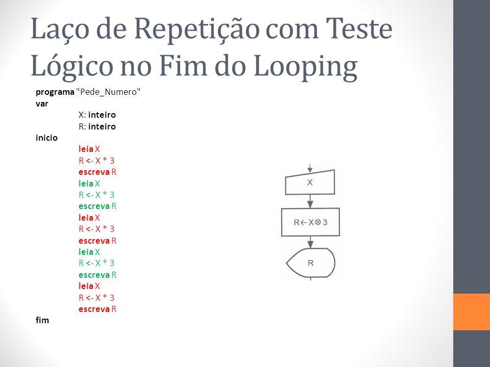 Laço de Repetição com Teste Lógico no Fim do Looping programa Pede_Numero var X: inteiro R: inteiro inicio leia X R <- X * 3 escreva R leia X R <- X * 3 escreva R leia X R <- X * 3 escreva R leia X R <- X * 3 escreva R leia X R <- X * 3 escreva R fim