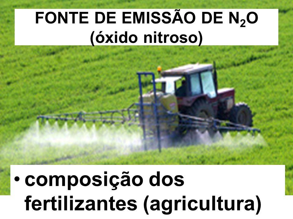 FONTE DE EMISSÃO DE N 2 O (óxido nitroso) composição dos fertilizantes (agricultura)