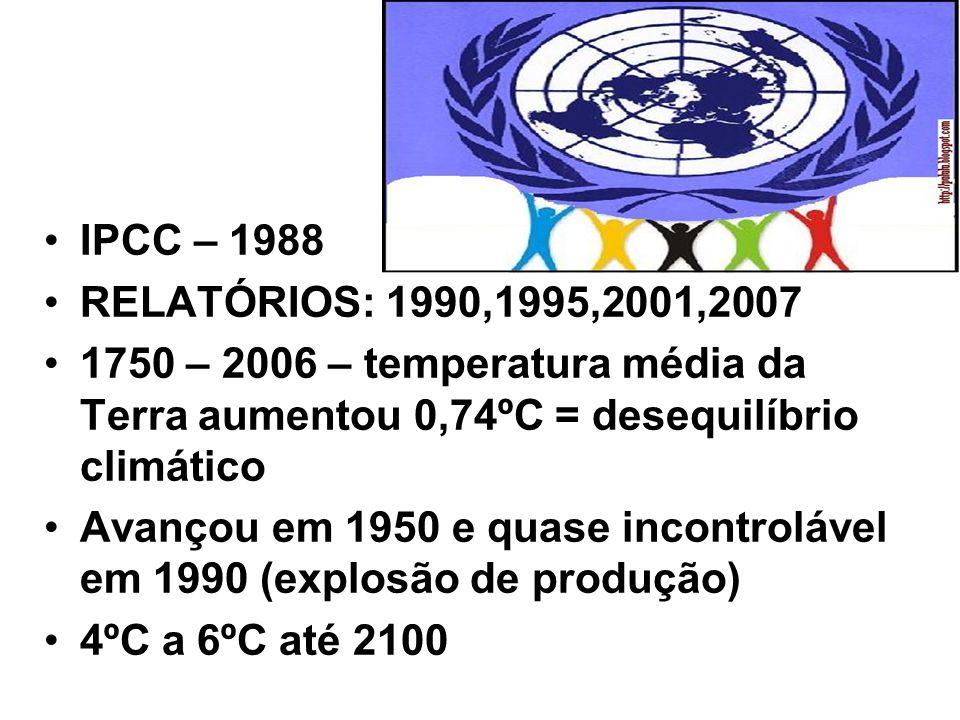 IPCC – 1988 RELATÓRIOS: 1990,1995,2001,2007 1750 – 2006 – temperatura média da Terra aumentou 0,74ºC = desequilíbrio climático Avançou em 1950 e quase incontrolável em 1990 (explosão de produção) 4ºC a 6ºC até 2100
