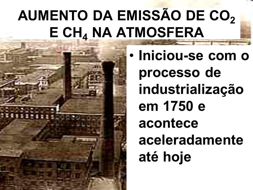 AUMENTO DA EMISSÃO DE CO 2 E CH 4 NA ATMOSFERA Iniciou-se com o processo de industrialização em 1750 e acontece aceleradamente até hoje