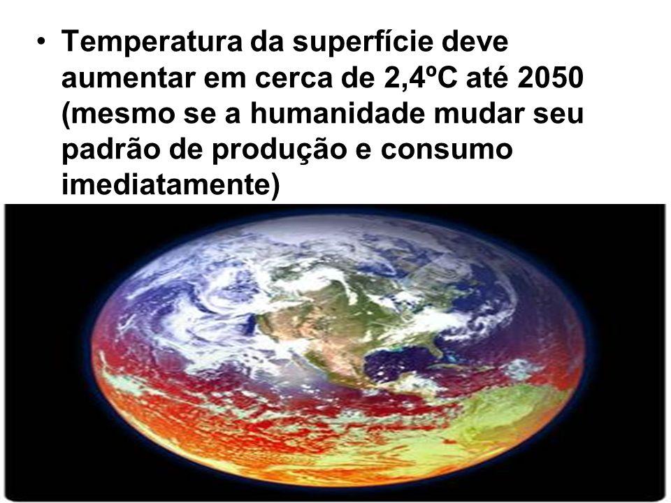 Temperatura da superfície deve aumentar em cerca de 2,4ºC até 2050 (mesmo se a humanidade mudar seu padrão de produção e consumo imediatamente)