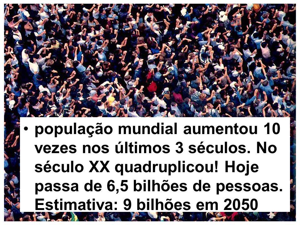 população mundial aumentou 10 vezes nos últimos 3 séculos.