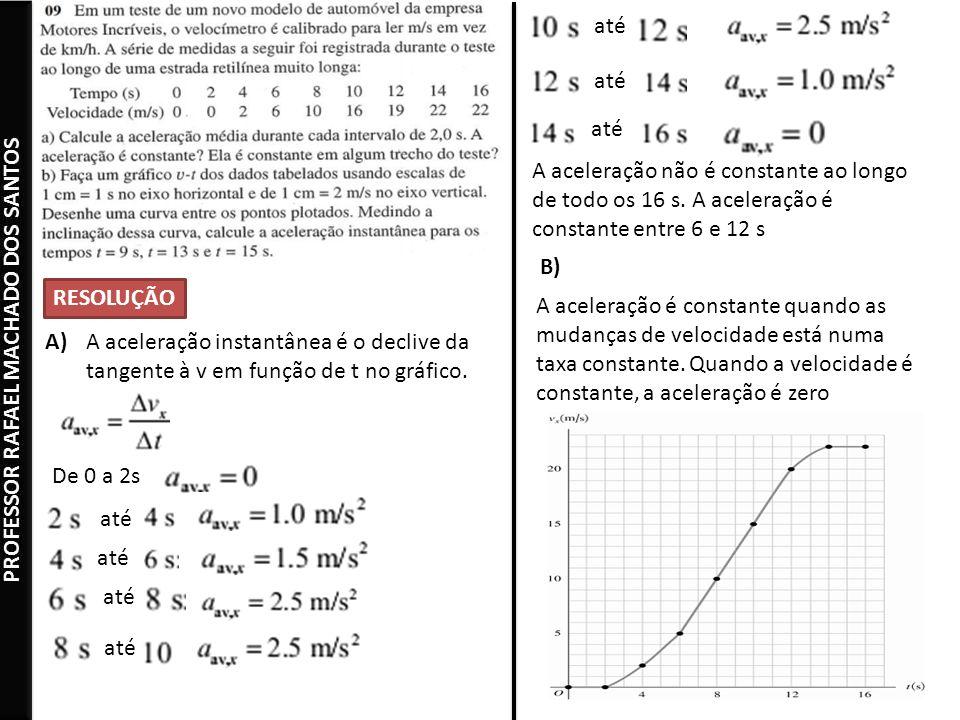 RESOLUÇÃO A)A aceleração instantânea é o declive da tangente à v em função de t no gráfico.