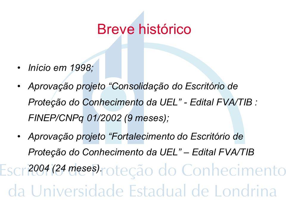 Breve histórico Início em 1998; Aprovação projeto Consolidação do Escritório de Proteção do Conhecimento da UEL - Edital FVA/TIB : FINEP/CNPq 01/2002 (9 meses); Aprovação projeto Fortalecimento do Escritório de Proteção do Conhecimento da UEL – Edital FVA/TIB 2004 (24 meses).