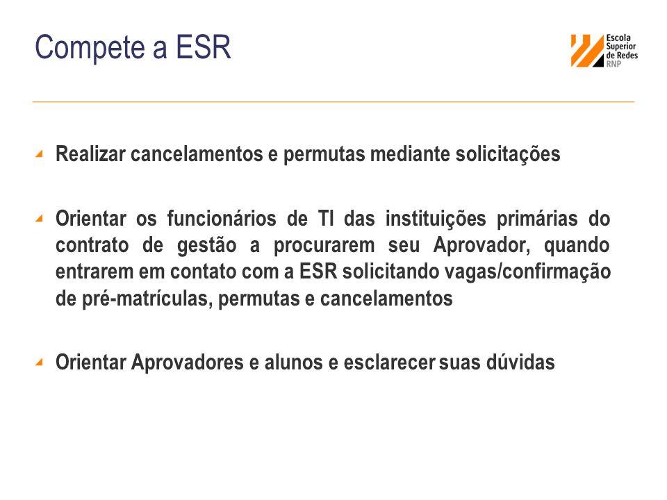 Compete a ESR Realizar cancelamentos e permutas mediante solicitações Orientar os funcionários de TI das instituições primárias do contrato de gestão