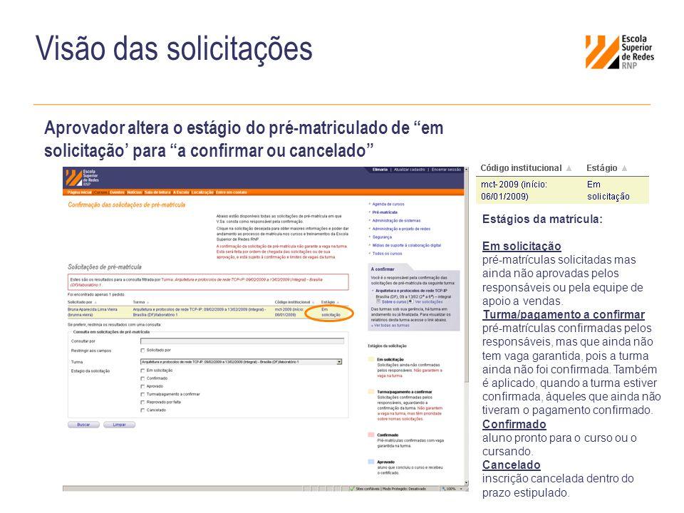 Visão das solicitações Aprovador altera o estágio do pré-matriculado de em solicitação para a confirmar ou cancelado Estágios da matrícula: Em solicit