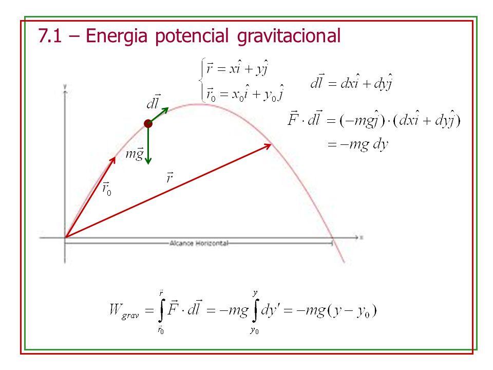 7.1 – Energia potencial gravitacional