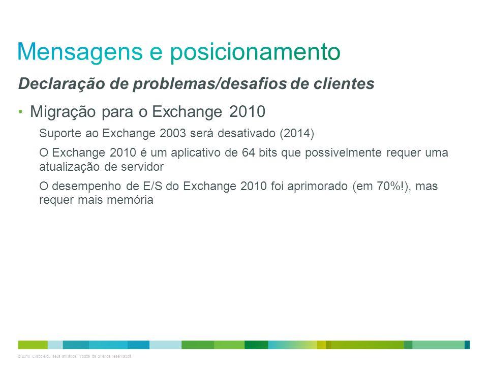 © 2010 Cisco e/ou seus afiliados. Todos os direitos reservados. Declaração de problemas/desafios de clientes Migração para o Exchange 2010 Suporte ao