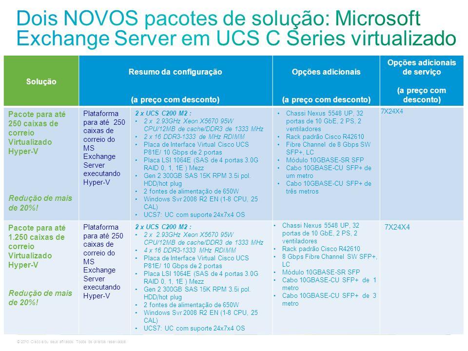 © 2010 Cisco e/ou seus afiliados. Todos os direitos reservados. Solução Resumo da configuração (a preço com desconto) Opções adicionais (a preço com d