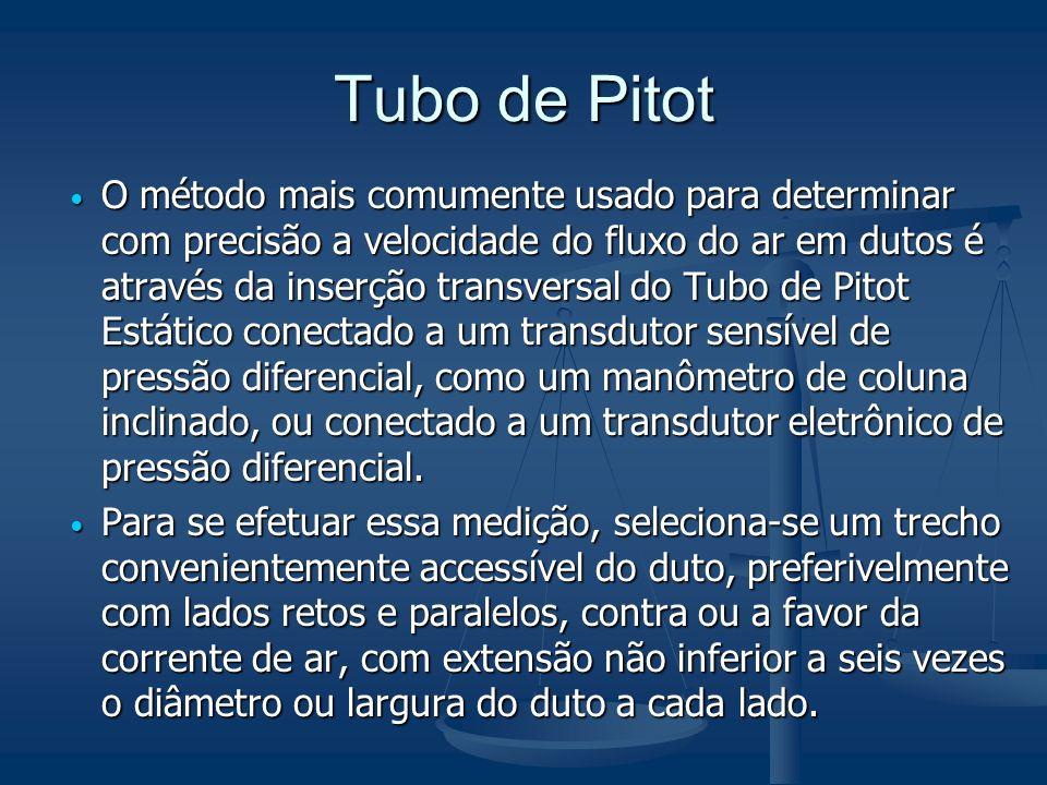 Tubo de Pitot O método mais comumente usado para determinar com precisão a velocidade do fluxo do ar em dutos é através da inserção transversal do Tub