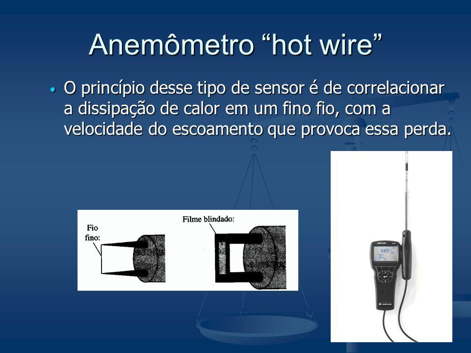Anemômetro hot wire O princípio desse tipo de sensor é de correlacionar a dissipação de calor em um fino fio, com a velocidade do escoamento que provo